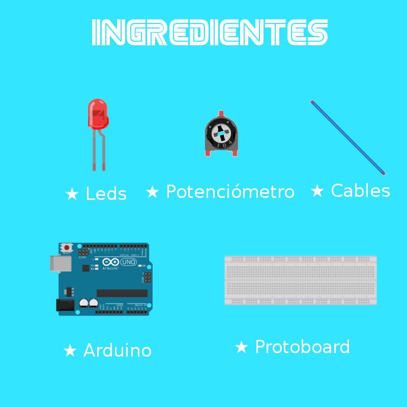 Potenciómetro, leds, Arduino, Protoboard, Cables