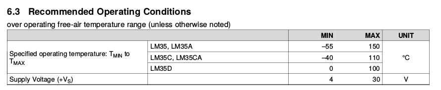 Condiciones de operación del sensor de temperatura LM35